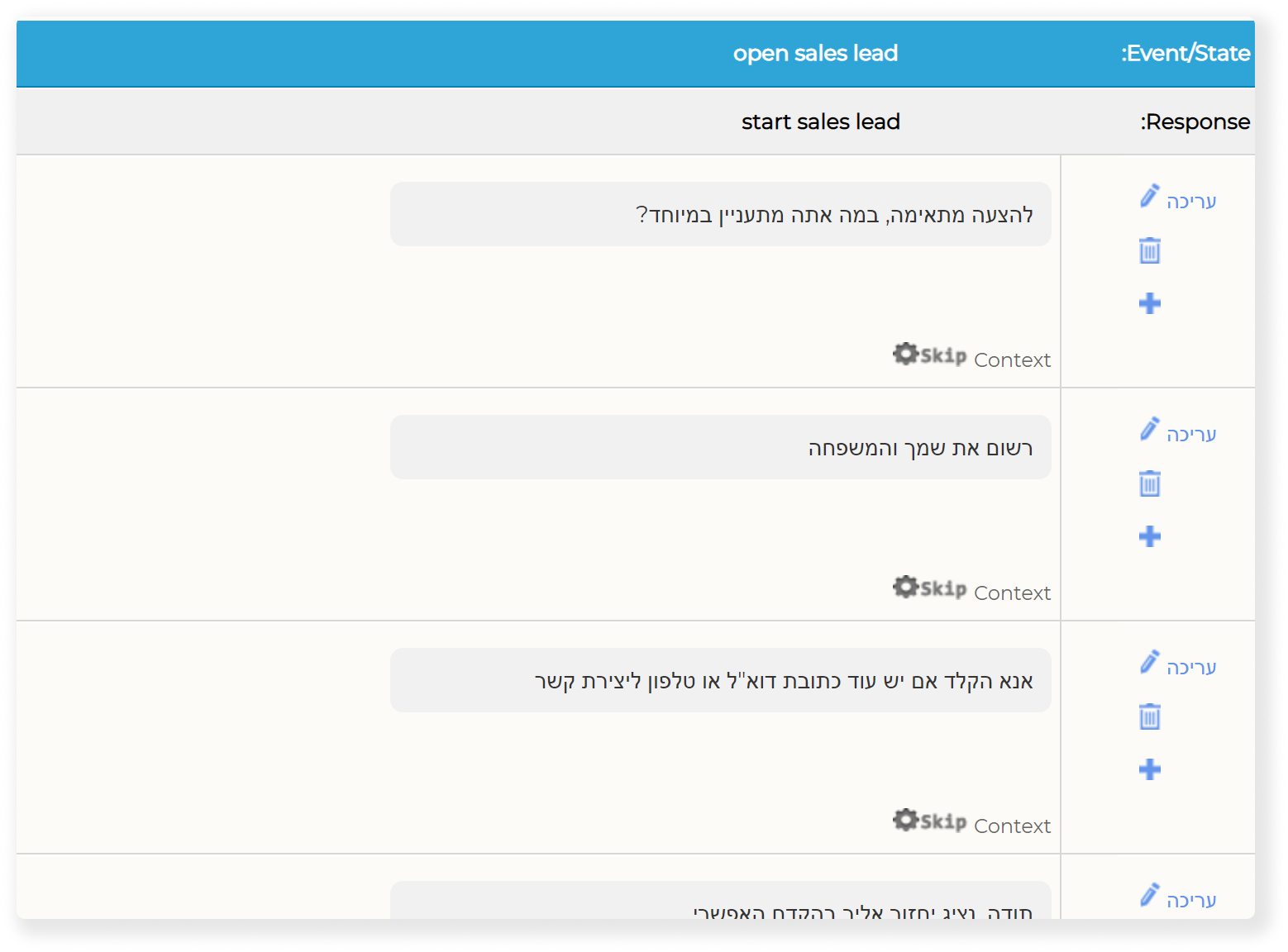 chatscripts edit open sales leads